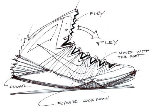 Nike-Hyperdunk-2013(3)